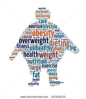 Argumentative essay on exercise and obesity